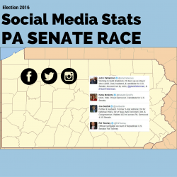Following the PA Senate Race