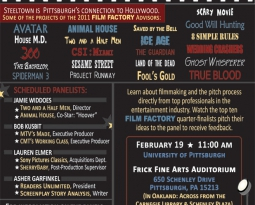 The Hollywood Pitch – Hollywood Returns to Pittsburgh for the Film Factory